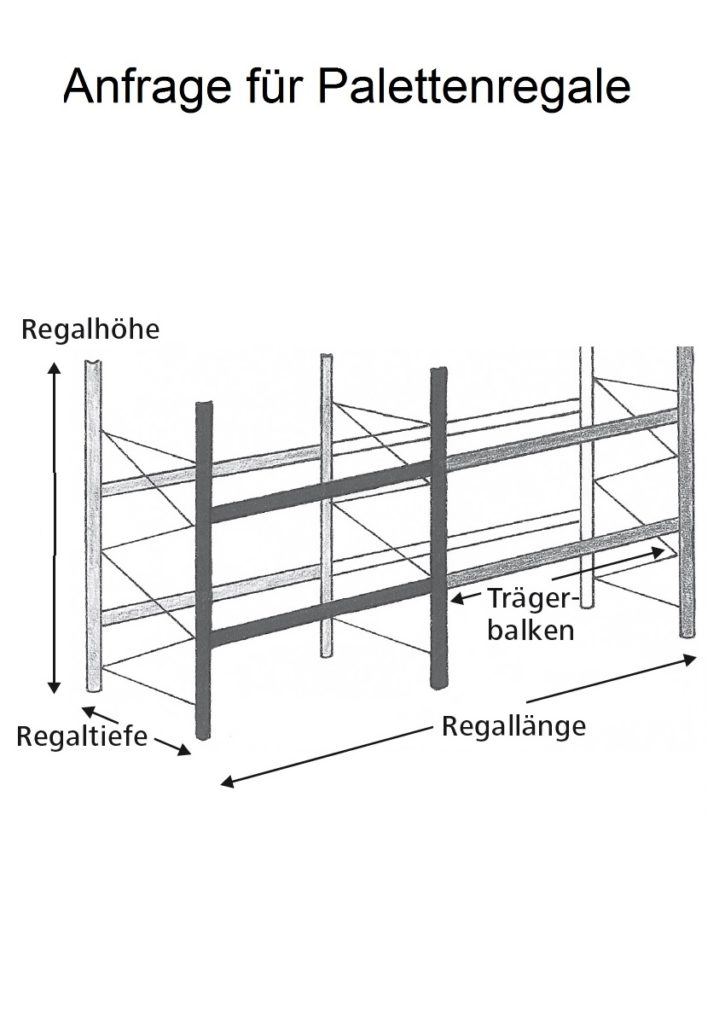 Anfrage fr Palettenregale 725x1024 - Anfrage